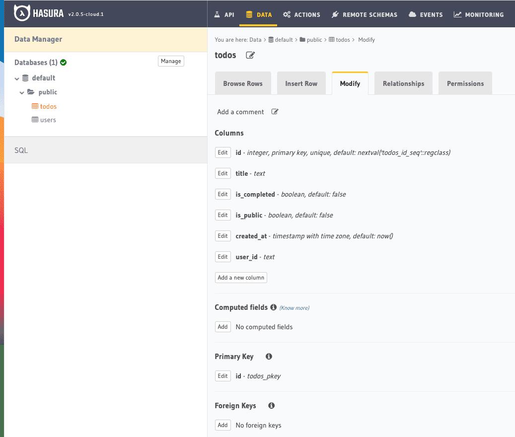 Todos Modify Page